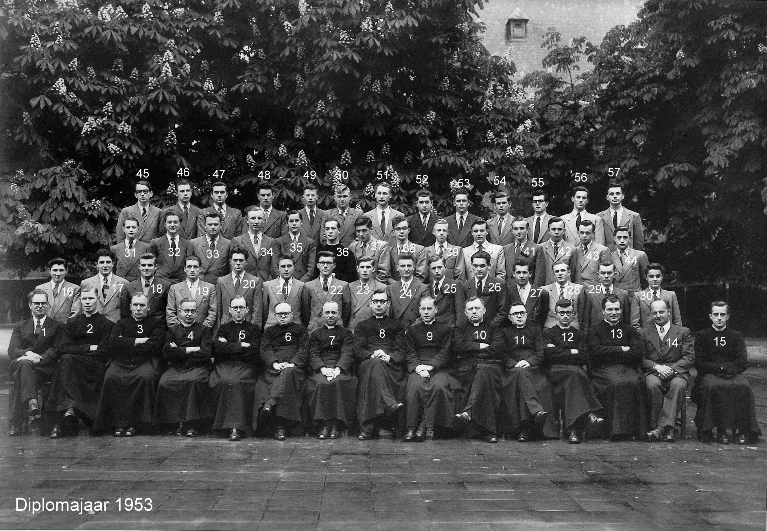 Klas 1953 Henri En Herman